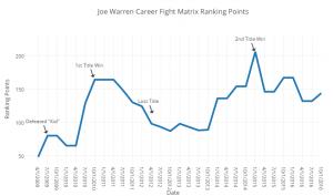 warren-career